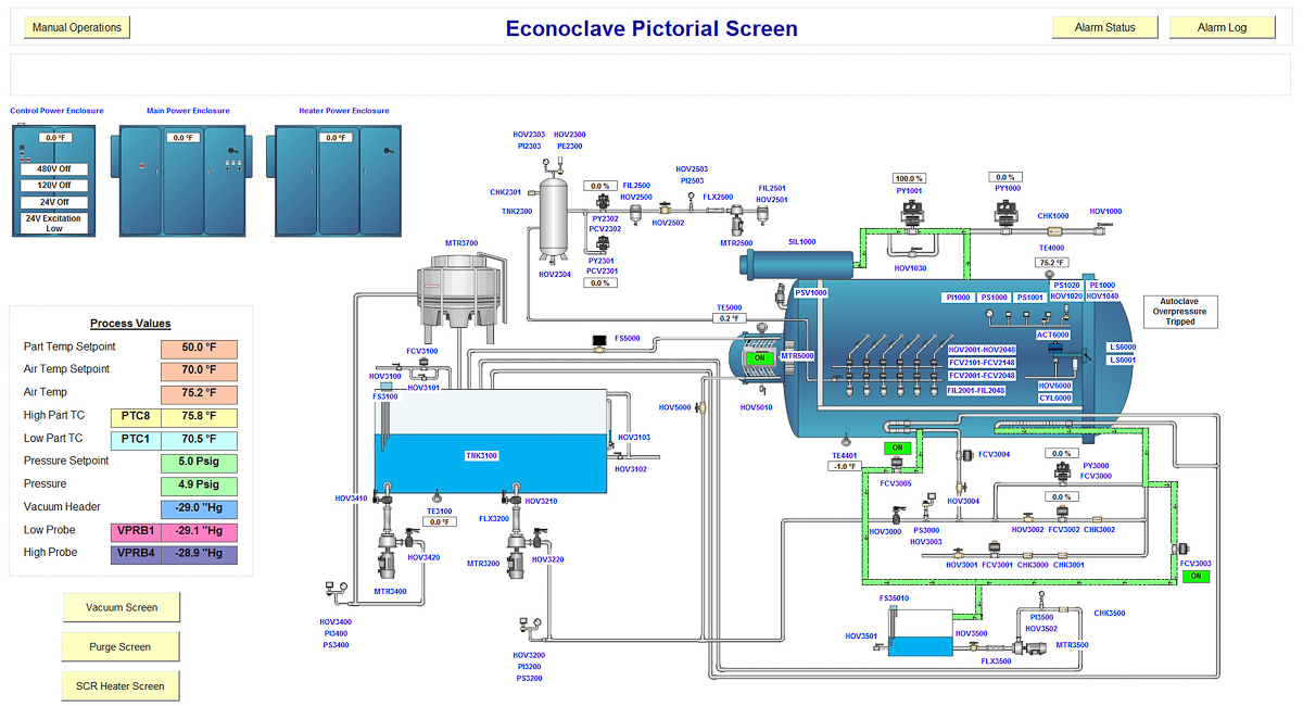 Autoclave Piping Schematic - Wiring Diagram & Fuse Box •